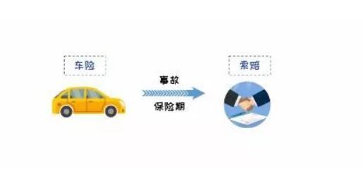 期权option投资交易概念详细解说
