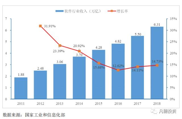 建材行业占gdp比重2021_中国最牛的10座城市 你的家乡上榜了吗