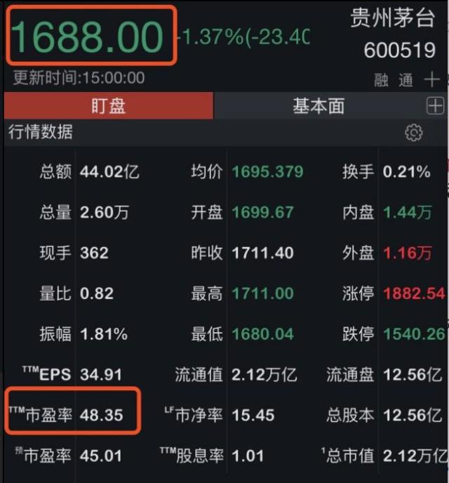 创业板低价股从火热到巨震,影响股价的核心因素原来是TA??